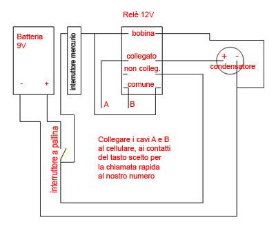Costruire un antifurto gsm per auto con un vecchio cellulare for Quanto costa costruire un garage per 3 auto